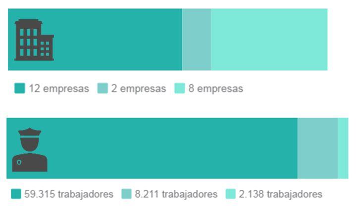 Grafico1_Aproser